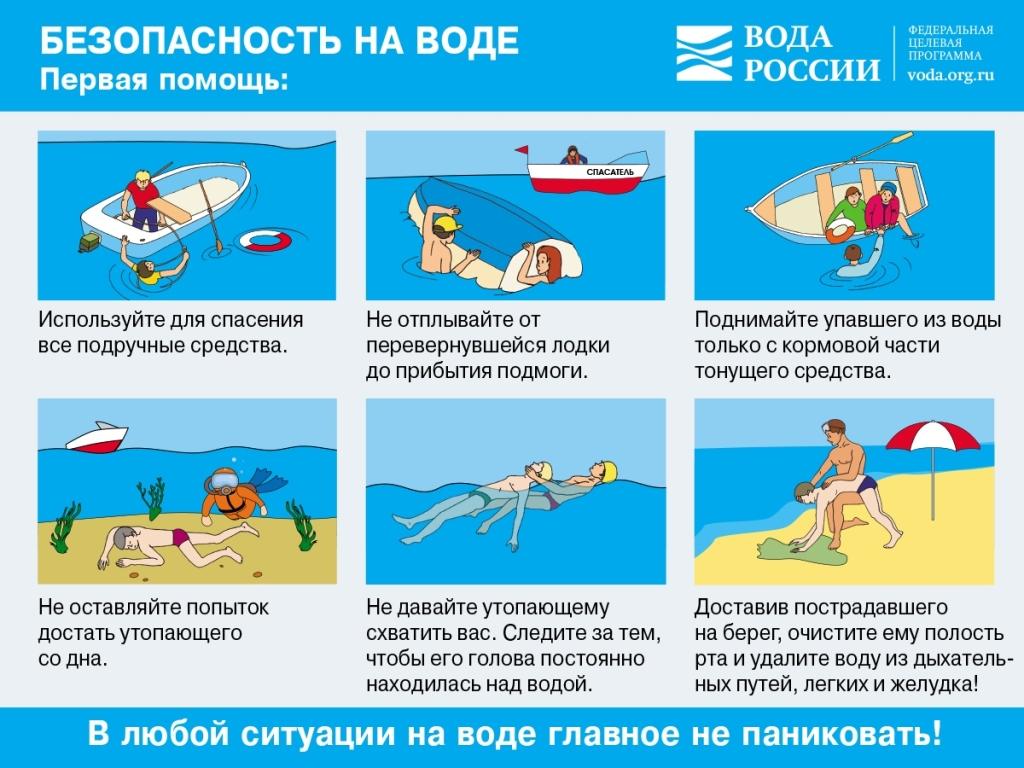 Инфографика ч.2 Первая помощь на воде.