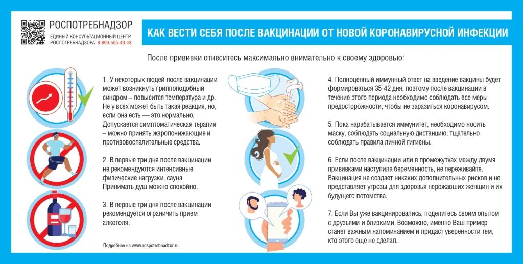 Как вести себя после вакцинации_page-0001